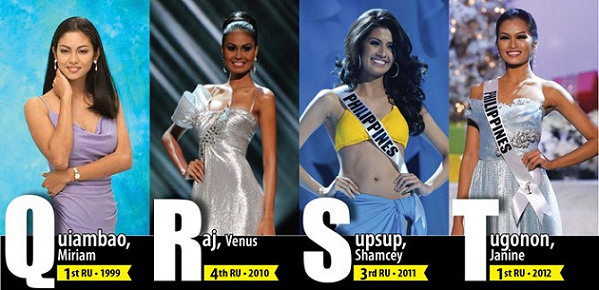 After Q, R, S and T, will the letter U figure out in the name of the next Miss Universe Philippines?