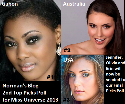 The Top 3 of our 2nd Top Picks Poll for Miss Universe 2013