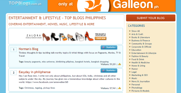 Norman's Blog made it as #1 in Entertainment & Lifestyle Blogs of the Philippines.