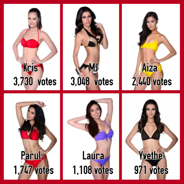 Top 6 as of 7:23am , February 2, 2014