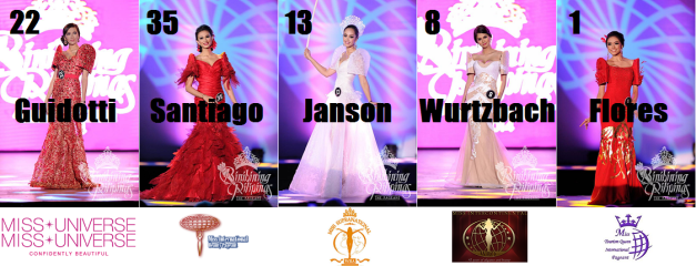 Using my heart, this is the way I see the Top 5 being title-assigned. (Photo credit: Bruce Casanova for Bb. Pilipinas)