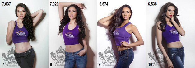 Emma, Ja, Shauna and Yvethe complete the Top 10 by securing 7th-10th places in our 4th Update.