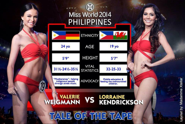 Like a boxing match, Valerie and Lorraine are being pitted akin to a Pacquiao-Mayweather dream face-off. (Credit goes to Madamme Xtellar for the layout above)
