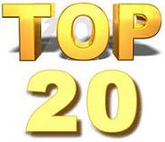top201