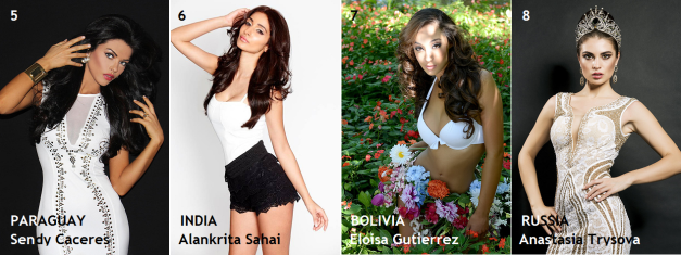 The ladies above complete my Top 8 for Miss Earth 2014