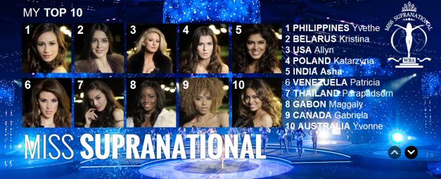 I know that Miss Supranational announces a Top 20. But I opted to focus on just my Top 10 here.