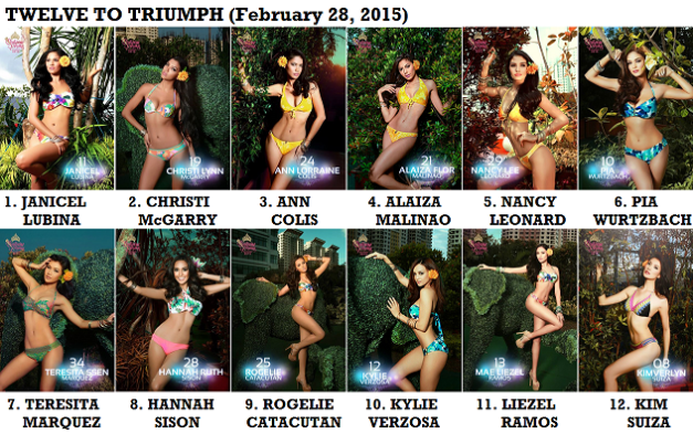 Our 'Twelve to Triumph' for February 28, 2015 has another good amount of movements, up and down that is.