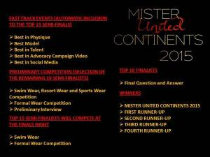 Above is the contest format of Mister United Continents 2015. Click to enlarge.