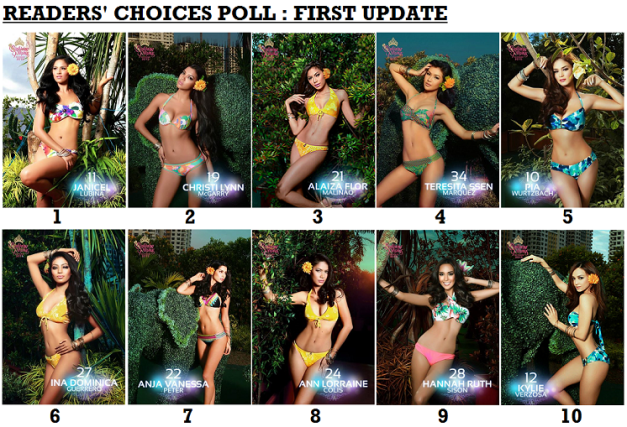 The Binibinis with the ten (10) highest number of votes for our first update