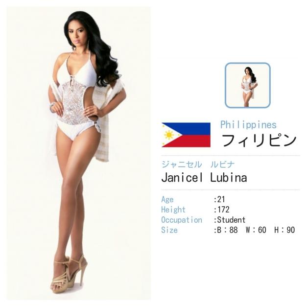 Bb. Pilipinas International 2015 Janicel Lubina on the contestants' gallery of Miss International 2015